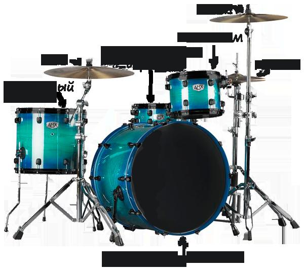 музыка барабанной установки